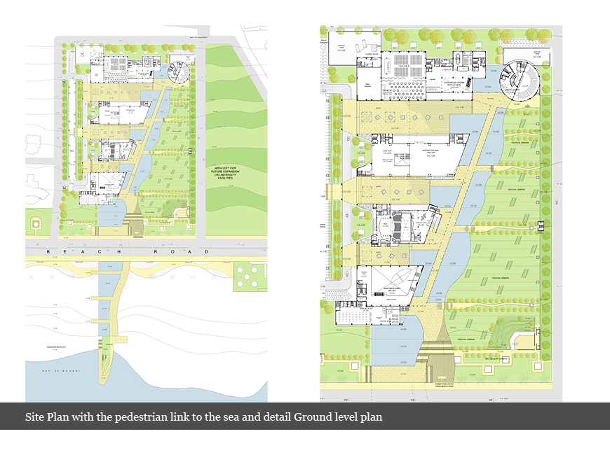 thesis community participation waterfront development Sustainability, an international and opportunities of historical waterfront development projects in terms of participation and access to the decision-making.
